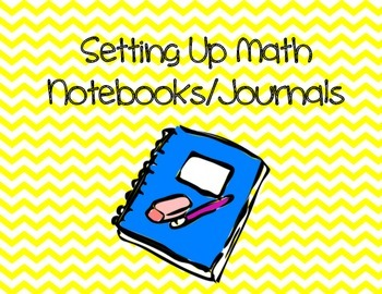 Setting Up Math Notebooks K-2