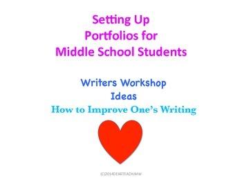 Setting Up Portfolios  Writers Workshop Ideas, How to Improve Writing