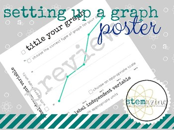 Setting Up a Graph Poster