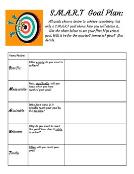 Setting a SMART Goal Graphic Organizer