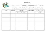 Setting of a Story Organizer