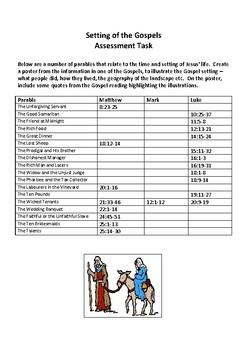 Setting of the Gospels
