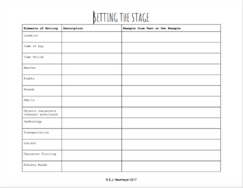 Setting the Stage: A Narrative Writing Mini-Lesson