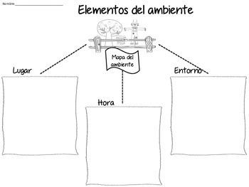 Setting worksheet Spanish and English