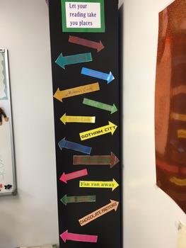 Settings Sign Post Display for Bulletin Board