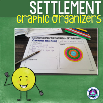 Settlements Graphic Organizers