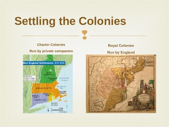 Settling the Colonies