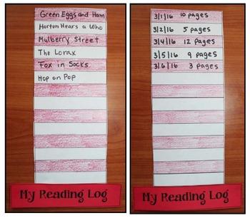 Seuss-Inspired Classmate Hat: Game, Writing Prompt, Bulletin Board, Craftivity