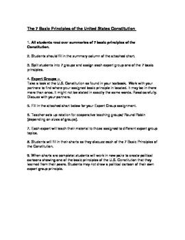 Seven Basic Principals of American Government