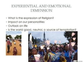 Seven Dimensions of Religion - Presentation