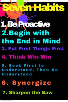 Seven Habits Leader in Me Poster