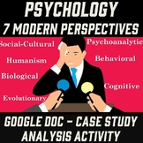 Seven Modern Perspectives of Psychology Case Study - Dista