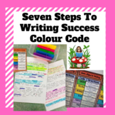 Seven Steps to Writing Success- Colour Code