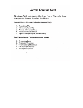 Seven Years In Tibet Film Guide and Essay Outline