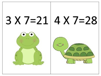 Sevens Made Easy--Multiplication Printables Galore