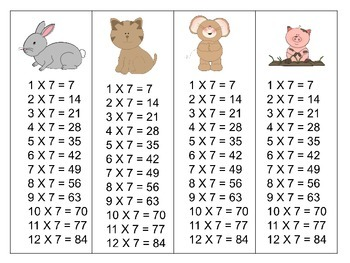 Sevens Made Easy--Multiplication Printables Galore