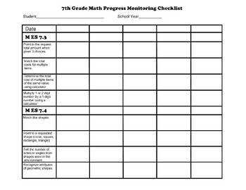 Seventh Grade  AAA ALL SUBJECTS BUNDLE Checklist Progress Monitoring