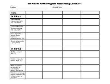 Seventh Grade AAA Math Checklist Progress Monitoring