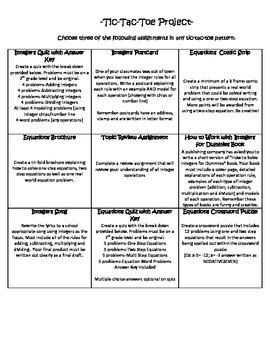 Seventh Grade Choice Board Project