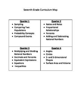 Seventh Grade Common Core Math Curriculum Map