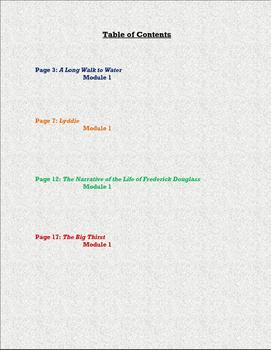 Seventh Grade Common Core Module Vocabulary