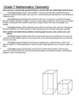 Seventh Grade Common Core Report Card, Fully Editable