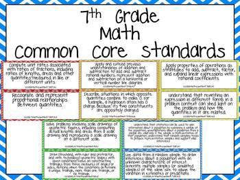 Seventh Grade Common Core Standards- Math Posters