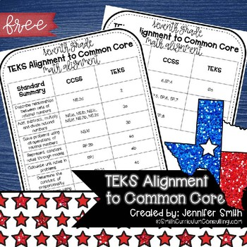 Seventh Grade Common Core to TEKS Math Standards Alignment