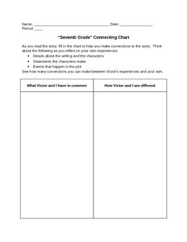 """""""Seventh Grade"""" Connecting Chart"""