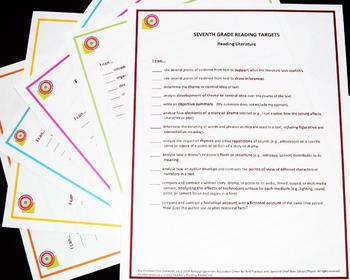 Seventh Grade ELA Common Core Posters-Set of Six - With Free Checklists
