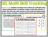 Seventh Grade IXL Math Tracking