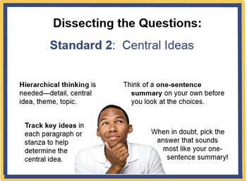 Seventh Grade Key Ideas and Details Tutorial