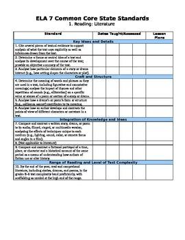 Seventh Grade Language Arts Common Core Checklist