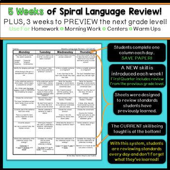 7th Grade Language Homework 7th Grade Daily Language Spiral Review EDITABLE