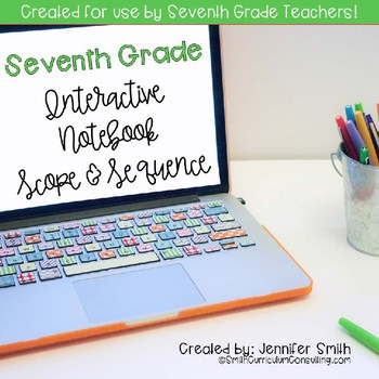 FREEBIE Seventh Grade Math Interactive Notebook Scope and Sequence