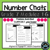 Seventh  Grade Math Number Chats Aligned to Engage NY Module 1-6