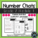 Seventh  Grade Math Number Chats Aligned to Engage NY Module 1