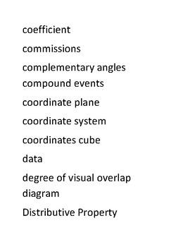 Seventh Grade Math Vocabulary Word List (148 Words)