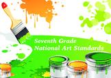 Seventh Grade National Core Art Standards Assessment Checklists