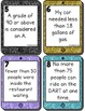 Seventh Grade Task Card Bundle of Resources for Interactiv