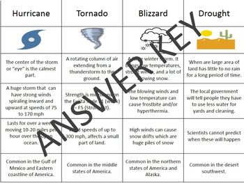 Severe Weather Cutout Sort and Paste Science Grades 3-5