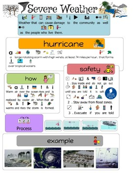 Severe Weather Anchor Charts