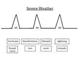 Severe Weather Bridge Map