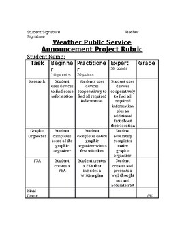 Severe Weather Public Service Announcement PBL