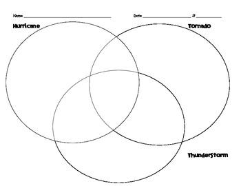 Triple venn diagram teaching resources teachers pay teachers severe weather triple venn diagram severe weather triple venn diagram ccuart Choice Image