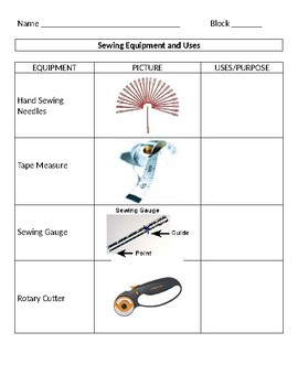 Sewing Equipment Uses Chart