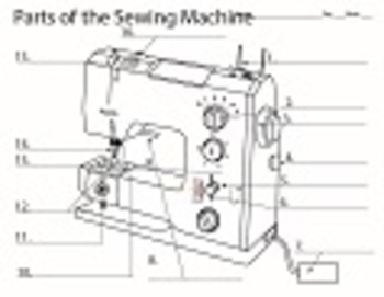 sewing machine diagram by mspowerpoint teachers pay teachers rh teacherspayteachers com sewing machine parts diagram worksheet Sewing Safety Worksheets