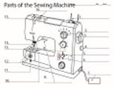 Sewing Machine Diagram