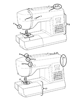 Sewing Machine Test