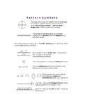Sewing Pattern Symbols